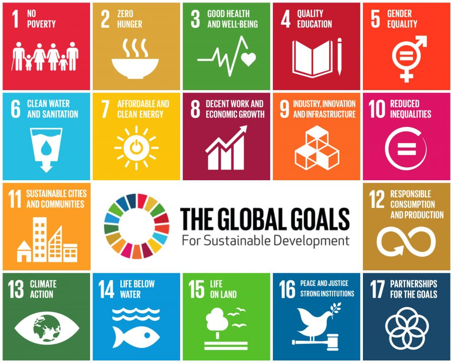 GlobalGoalsGlobal Goals For Sustainable Development